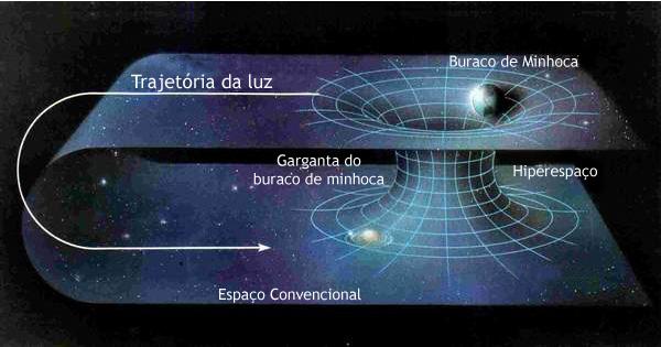 Foto: www.ultimas-curiosiades.blogspot.com