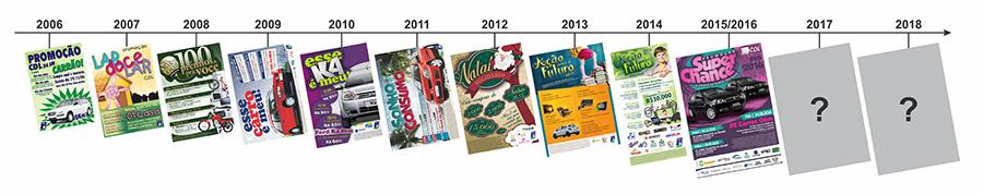 A linha do tempo mostra as principais promoções que já foram realizadas pela CDL. (Infográfico: CDL/Gazeta Informativa)